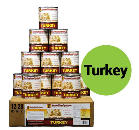 survival uses for turkey