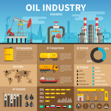 The World Without Oil: Survival Skills We'll Need