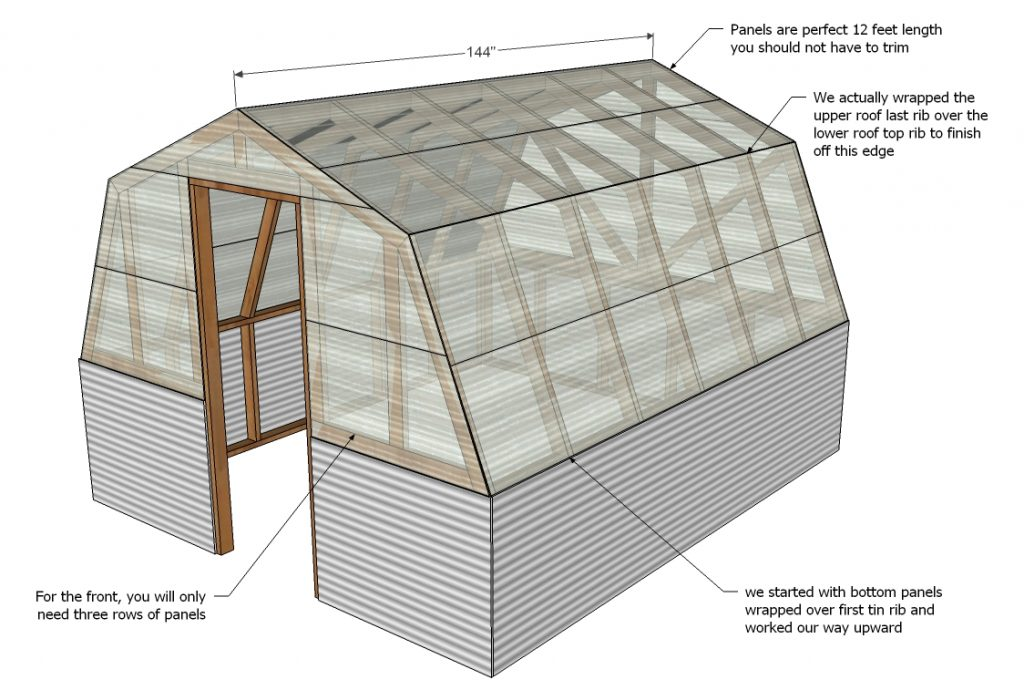 Build A Diy Greenhouse For Dirt Cheap Survival Frog Blog